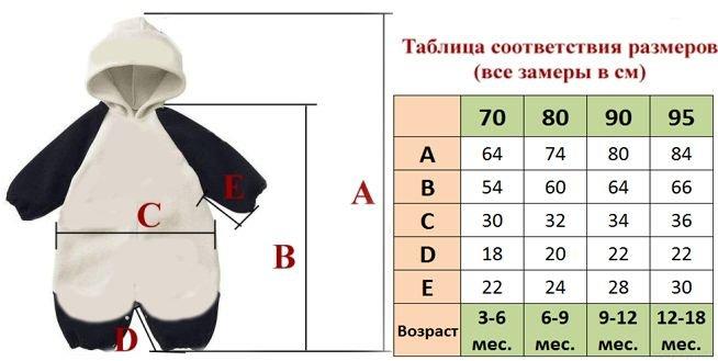 Таблица размеров для новорожденных вязание 24